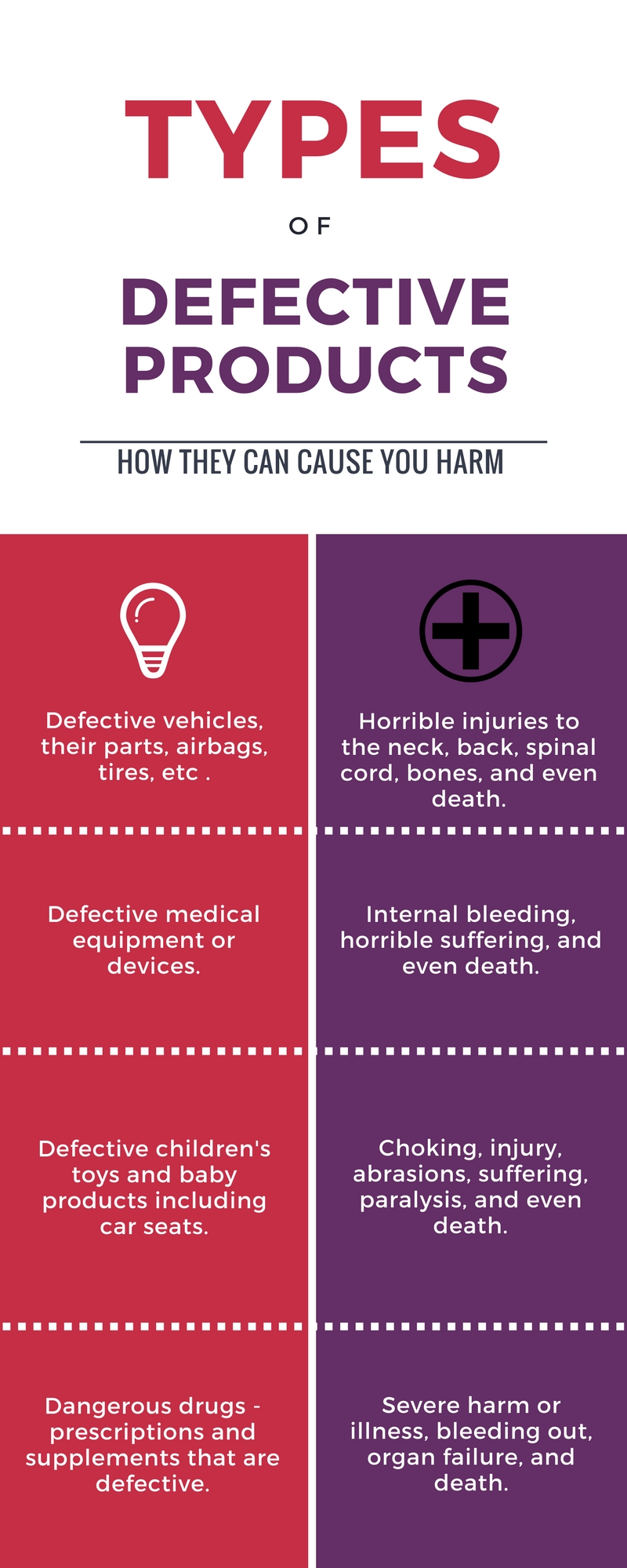 Defective Product Infographic | Dallas Lawyers