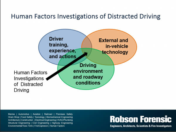 Distracted Driving Car Accidents - Dallas